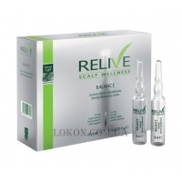 GREEN LIGHT Relive Balance Dermis Balancing Lotion - Лосьон дермобалансирующий